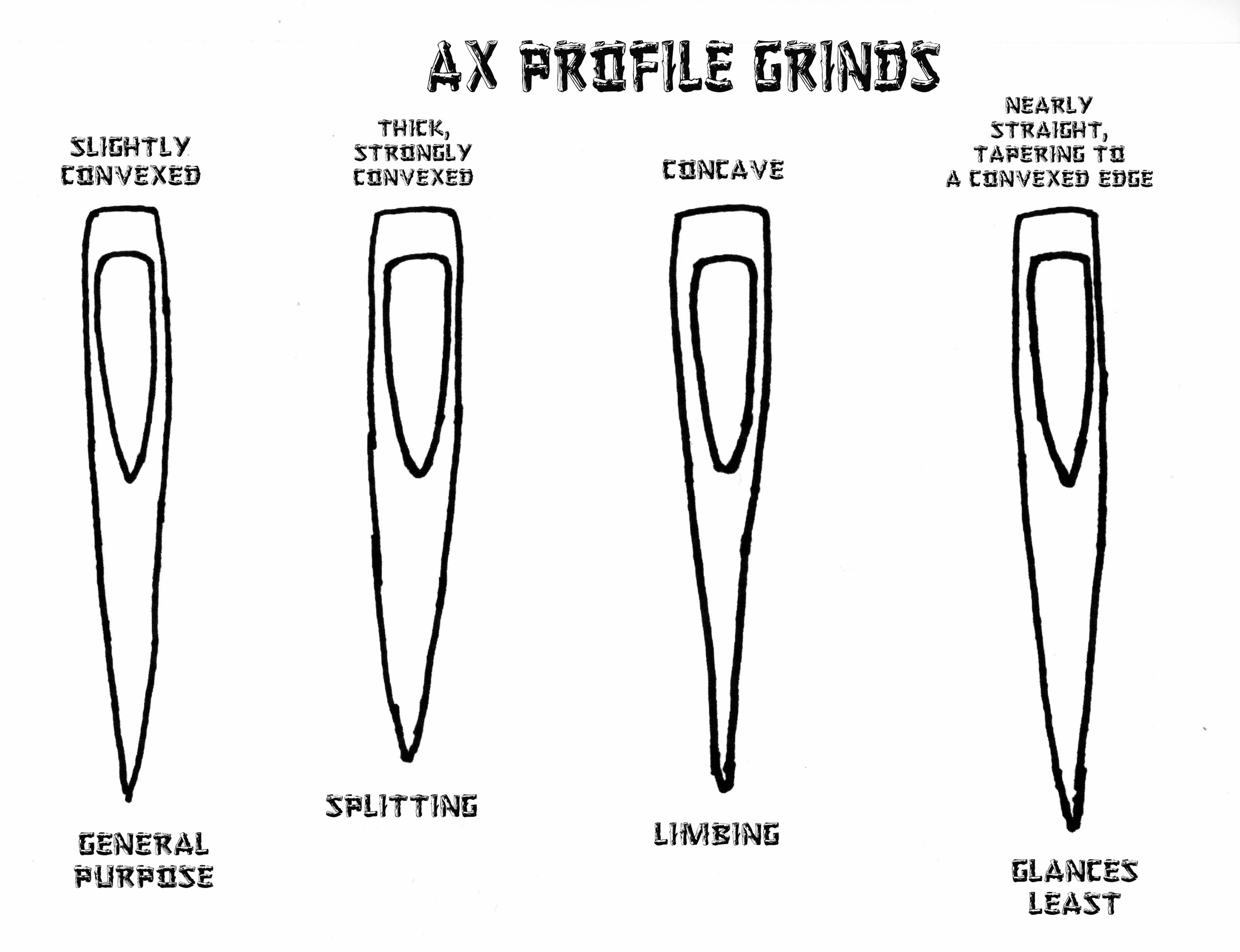 Ax Prep, Sharpening & Care – Part Two | THE WOODS LIFE